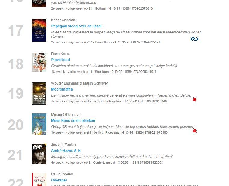 Bestsellerlijst